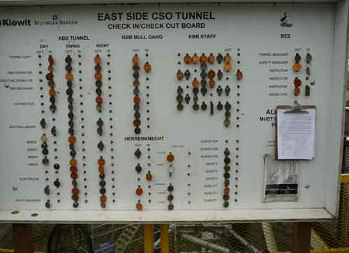 Eastside tunnel check in and out board